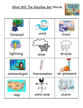 What Will the Weather Be? Word Wall