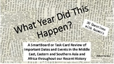 What Year Did This Happen? Task Cards/Smart Board Review of Africa and Asia