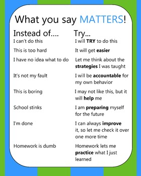 What You Say Matters Classroom Sign
