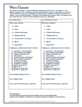 What a Character! Character Analysis Activity for Summer Reading
