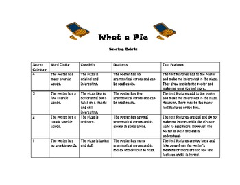 What a Pie!