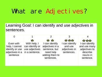 What are Adjectives? Interactive PowerPoint Lesson