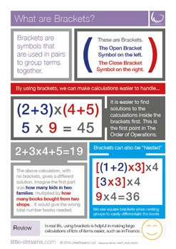 Parentheses and Brackets Poster