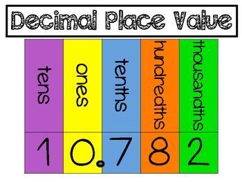 """What are Decimals? Full color posters PLUS an  """"I Have, Who Has"""" game!!!"""