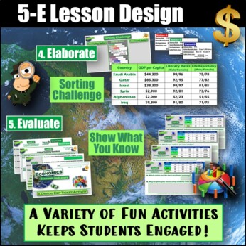 What are Economic Indicators? Lesson & Sorting Activity - Fun Intro to Economy