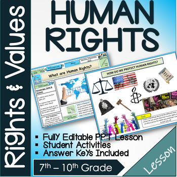 What are Human Rights? Lesson