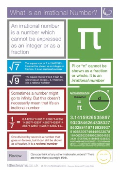 What is an Irrational Number? | Skills Poster on irrational numbers