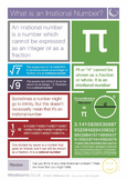 What is an Irrational Number? | Skills Poster on irrationa