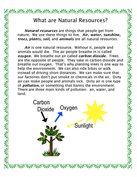 What are Natural Resources?  Close Readings for kids