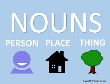 What are Nouns?  Poster about Nouns.  A wonderful poster saying what a noun is.