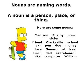What are Nouns? PowerPoint