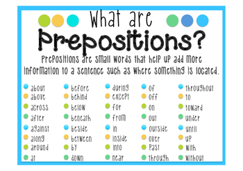 What are Prepositions Poster