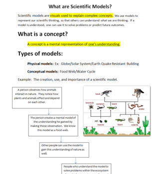 What are Scientific Models?  NGSS Support Student Handout