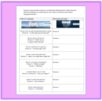 What are You REALLY Trying to Say? A Social Skills Guide for Indirect Language