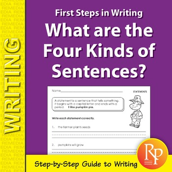 What are the Four Kinds of Sentences?
