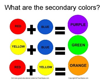 What are the secondary colors?  An excellent chart showing the secondary colors.