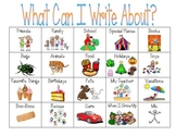 What can I write about? Writing aid