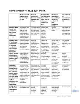 Human impacts on the environment: What can we do/up-cycle project with rubric