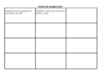 What do Readers Do? Strategy Chart