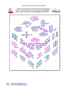 What do We Know About MS Functions?