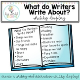 What do Writer's Write About? *Writing Display*
