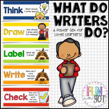Writer's Workshop : What do Writers Do?