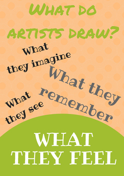 What do artists draw? Poster