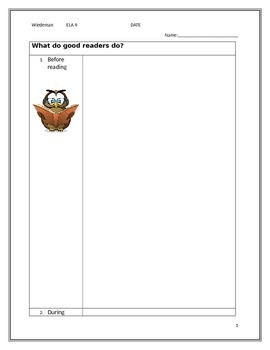 What do good readers do? Graphic organizer