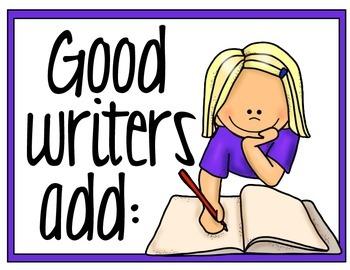 What do good writers do? Classroom display/bulletin board set