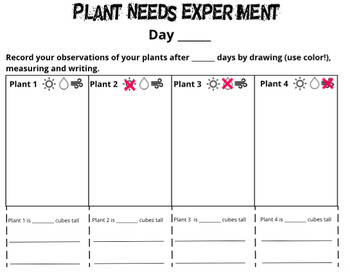 Plant Needs Experiment with Teacher Guide