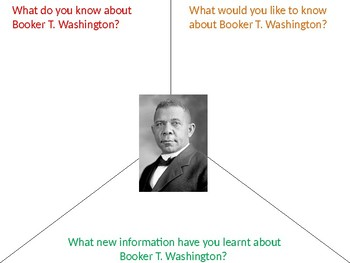 What do you know about Booker T Washington - Starter or Review