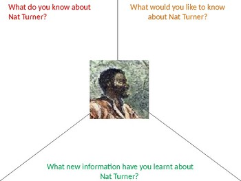 What do you know about Nat Turner Activity