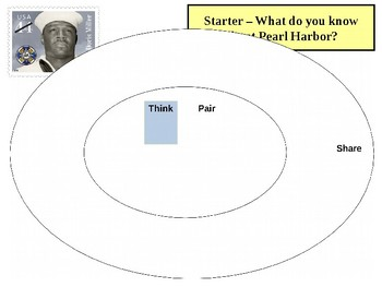 What do you know about Pearl Harbor - Starter or Review