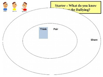 What do you know about bullying? - Starter or Review Activities