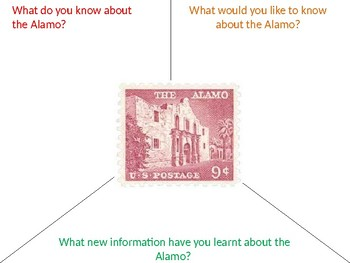 What do you know about the Alamo - Starter or Review