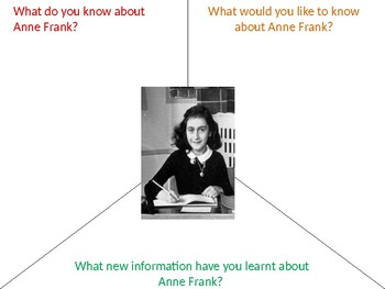 What do you know about Anne Frank - Starter or Review