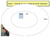 What do you know about the Battle of Britain - Starter or Review