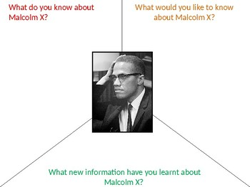 What do you know about the Malcolm X - Starter or Review