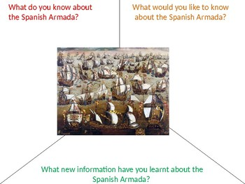 What do you know about the Spanish Armada Activity