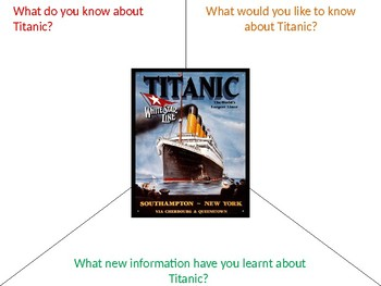 What do you know about the Titanic - Starter or Review