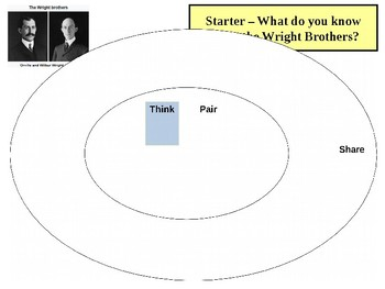 What do you know about the Wright Brothers - Starter or Review