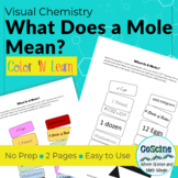 What does a Mole Mean?