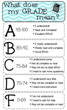 What does my grade mean? Poster by Angel Newsome | TpT