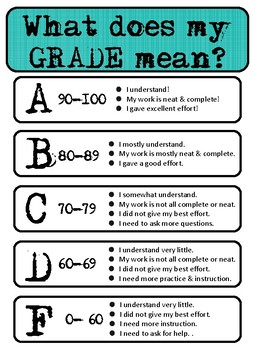 What does my grade mean? Poster