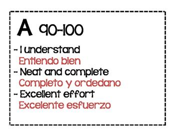 What does my grade mean? ¿Qué significa mi calificación? BILINGUAL