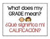 What does my grade mean? ¿Qué significa mi calificación? B