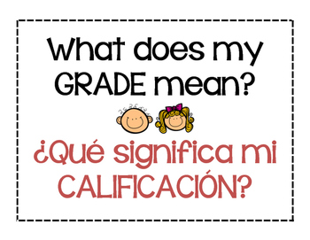 What does my grade mean? ¿Qué significa mi calificación? B