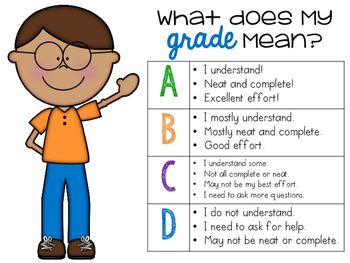 What does my grade mean?  Student Grade Guide