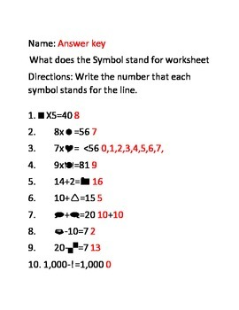 What does the Symbol stand for worksheet
