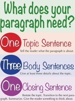 What does your paragraph need? 18X24 inch poster, anchor chart
